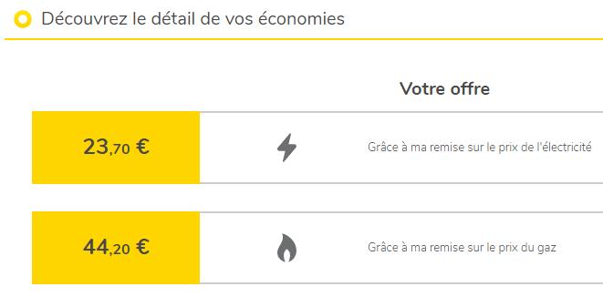 economies Direct Energie